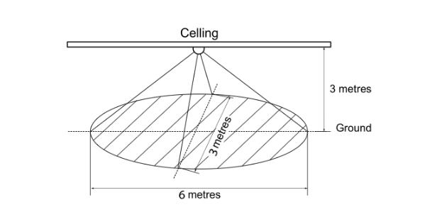 Multisensor 6 z-wave motion, light, temperature sensor.