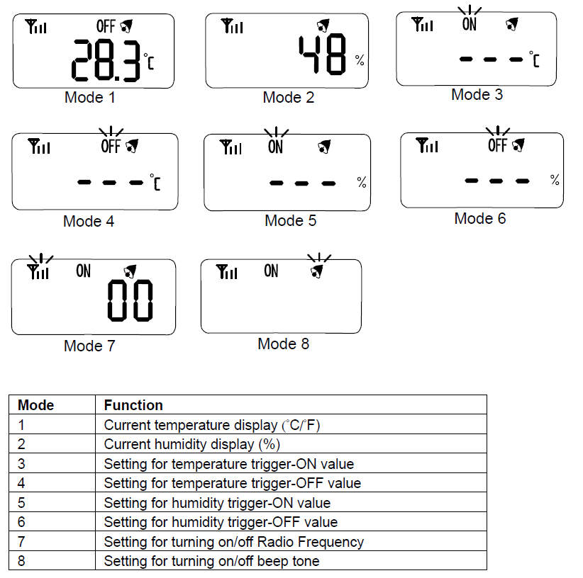 Z-Wave Temperature and Humidity Sensor