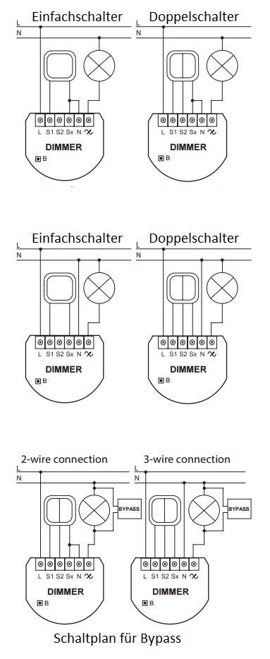 Fibaro Dimmer 2 V3 4