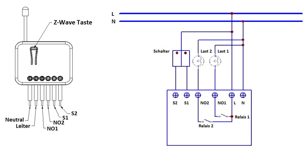 Relais Unterputzeinsatz 2 Schalter a 1.5kW