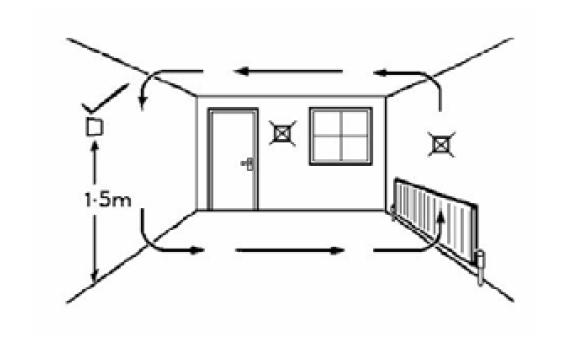Pack thermostat et r/écepteur Z-Wave SRT-322